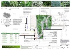 piper-planting_b